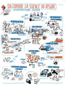 Image Ateliers doctorants SERIOR