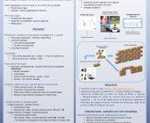 Lernplattform für das (Wieder-)Erlernen der Sprache durch Phonetik/Prosodie (MIPS – E.A. 2332)